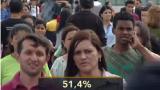 Trabalhadores negros ganham quase 57,4% menos que os brancos